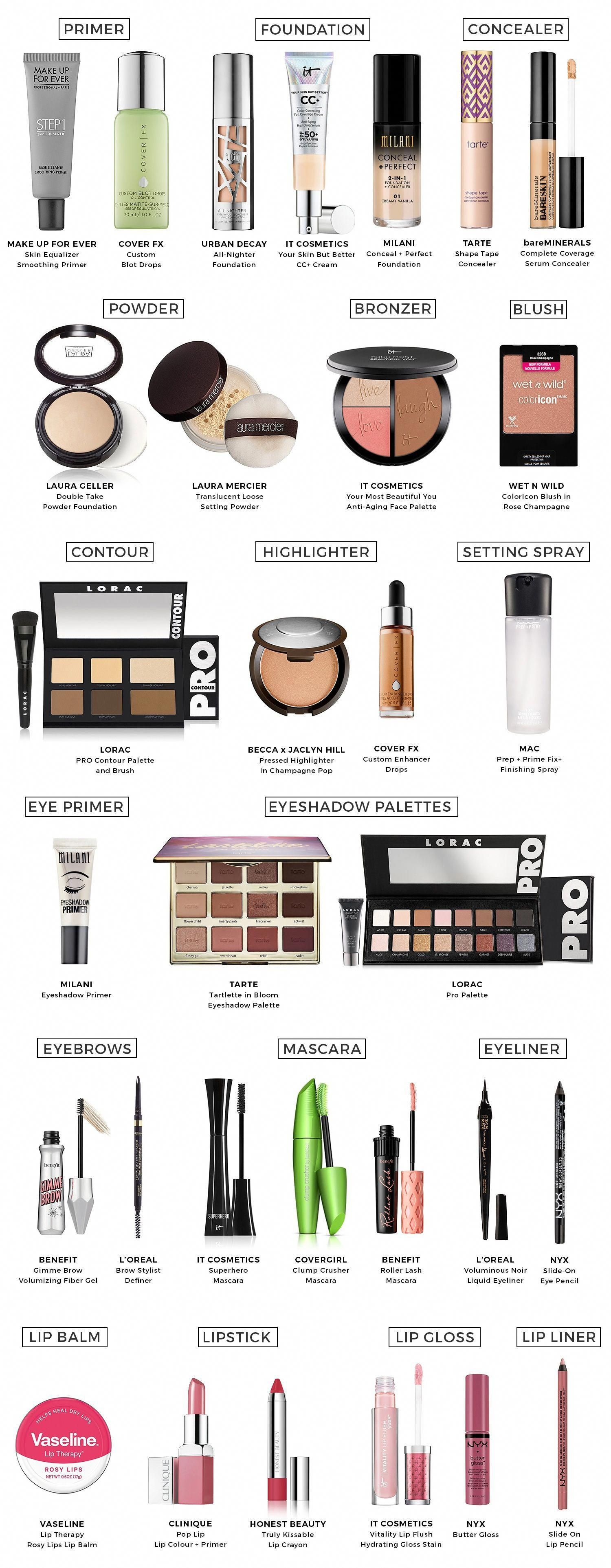 Looking for the BEST makeup on the market? Beauty blogger