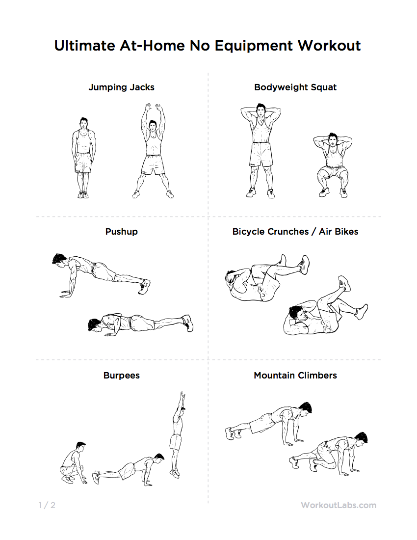 Workout Plan For Men At Home Ultimate Athome No Equipment Workout Routine For Men & Women