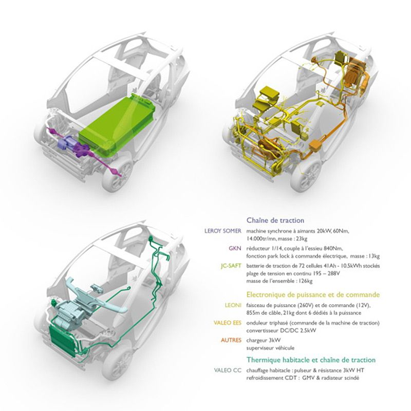 Velv The Light City Electric Vehicle Cutaway Diagram Electric Cars Electricity Light