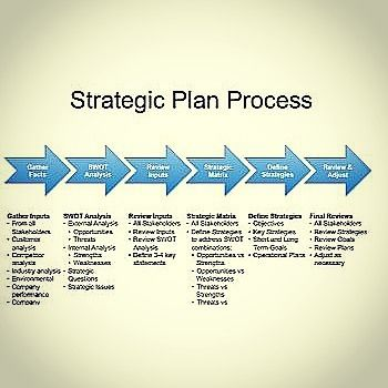 business plan instagram