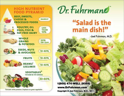 how does dr furhmans diet plan work
