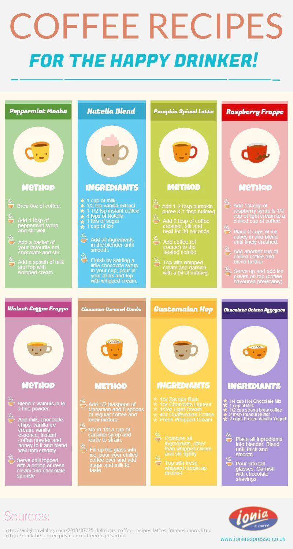 The 15 Best Coffee Shops In Edinburgh A Coffee Lovers Guide In 2020 Best Coffee Shop Coffee Shop Foodie Travel