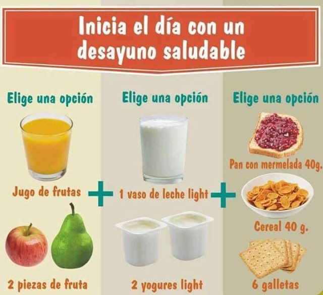 desayunar inicia tu metabolismo