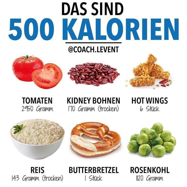 500 KALORIEN Auch wer keine Kalorien zahlt sollte wissen