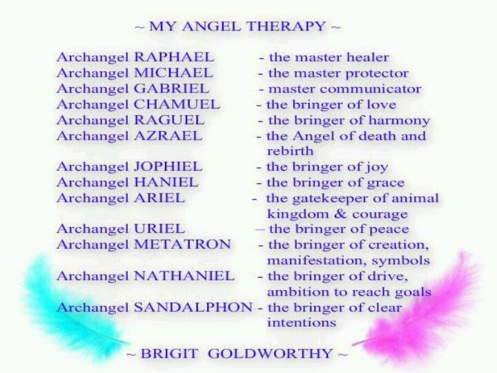 The colors and days of the 7 major Archangels | Angels ... |7 Archangels Names And Meanings