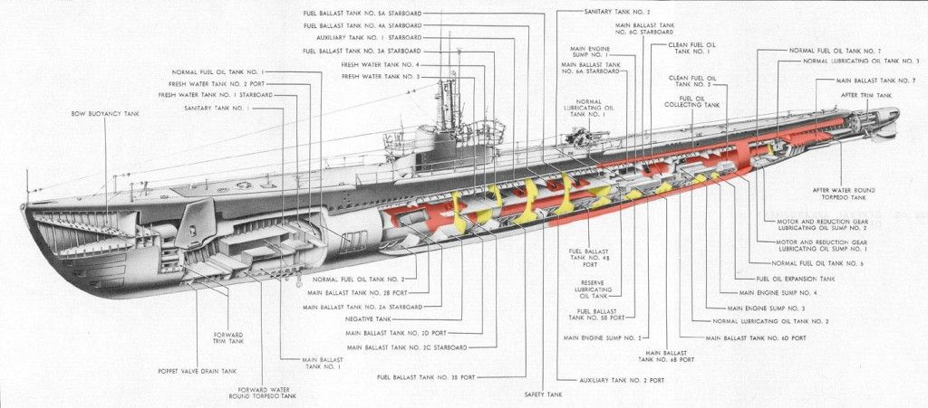 Submarine Drawing « The USS Flier Project | Naval | Pinterest