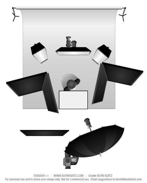 Portrait Lighting Diagram: Pin By Taryn Truese On Inspiration: Lighting Diagrams