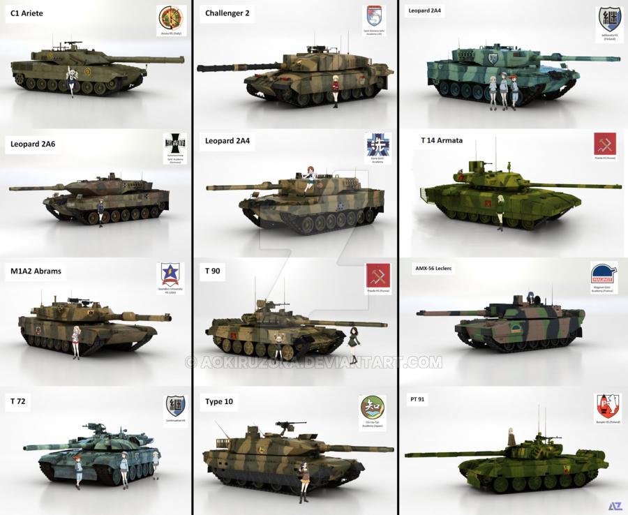 Girls Und Panzer Mbt By Aokiruzora Deviantart Com On Deviantart Tank Girl Anime Tank Wold Of Tanks