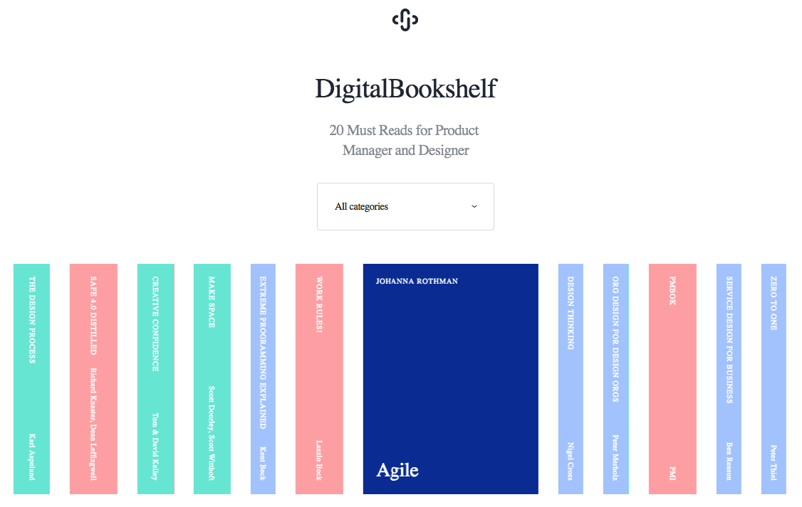 Digital Bookshelf Is An Educational Project Including A List Of Top 20 Must Read Books For Product Managers And Designe Educational Projects Management Reading