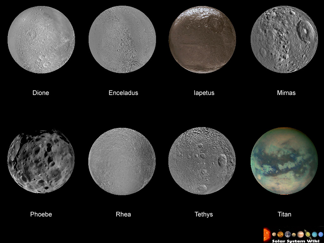 Planet+Saturn+Moons | Some of Saturn's moons. © NASA ...