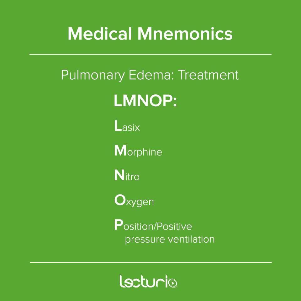 Treatment of Edema American Family Physician  :: rineehydgui ml