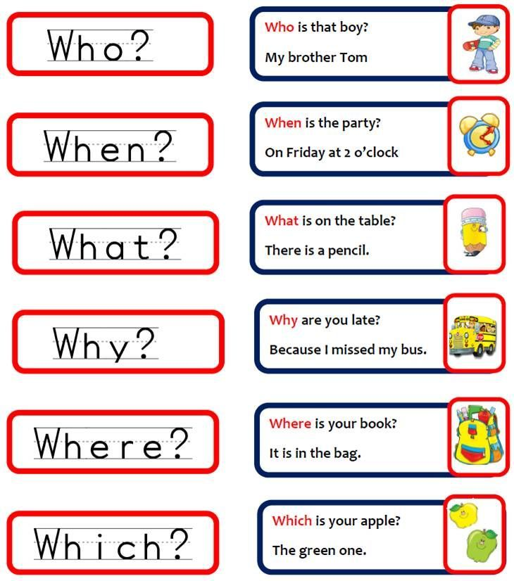 Questions Words In English Pesquisa Google Questao Palavra