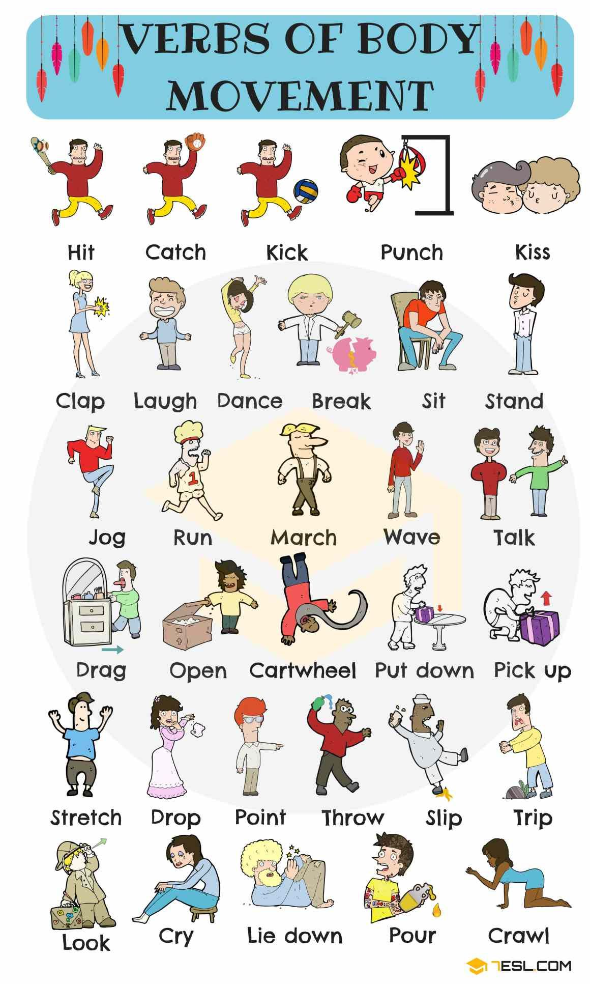 Common Verbs Of Body Movement In English Video