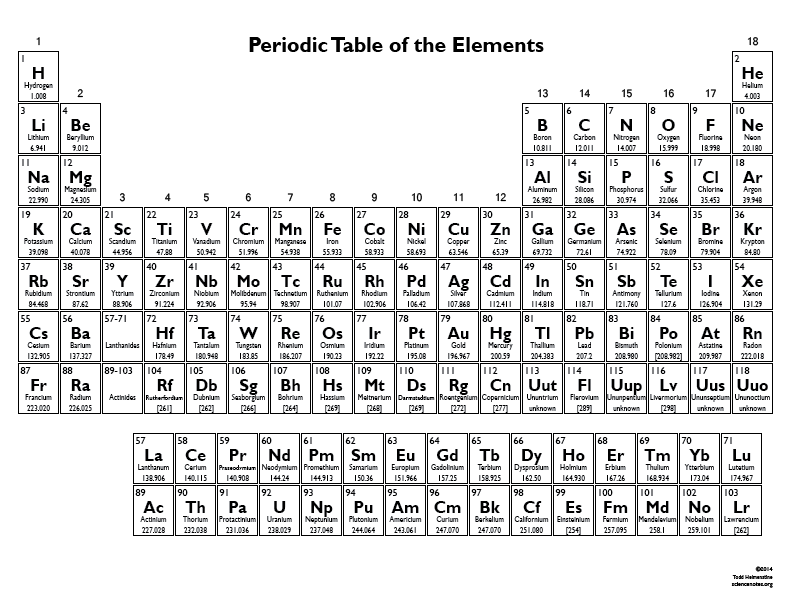Periodictableoftheelementsbwg 792612 pixels chemistry this printable color periodic table chart is colored to separate by element groups each cell contains the elements atomic number symbol name and mass urtaz Images