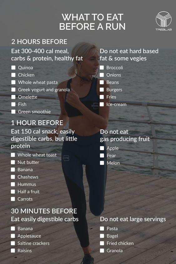 Photo of 34 Laufen für Anfänger, die dich cool aussehen lassen #bodyworkout #esercizidiat