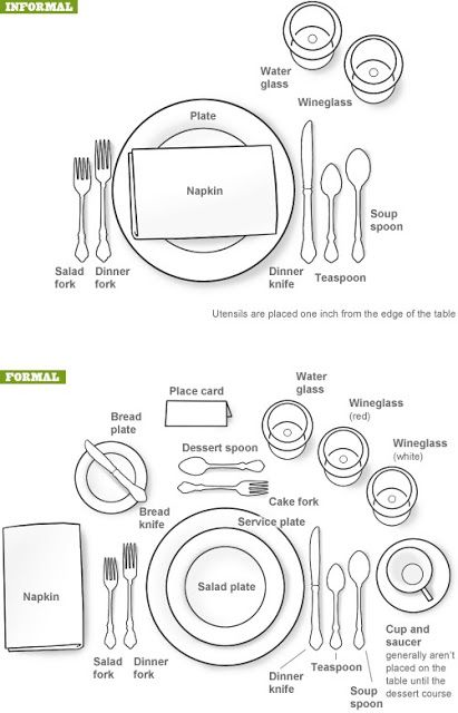 Formal u0026 Informal layout. Proper Table SettingFormal ...  sc 1 st  Pinterest & Formal u0026 Informal layout. | Cool ideas and stuff..... | Pinterest ...