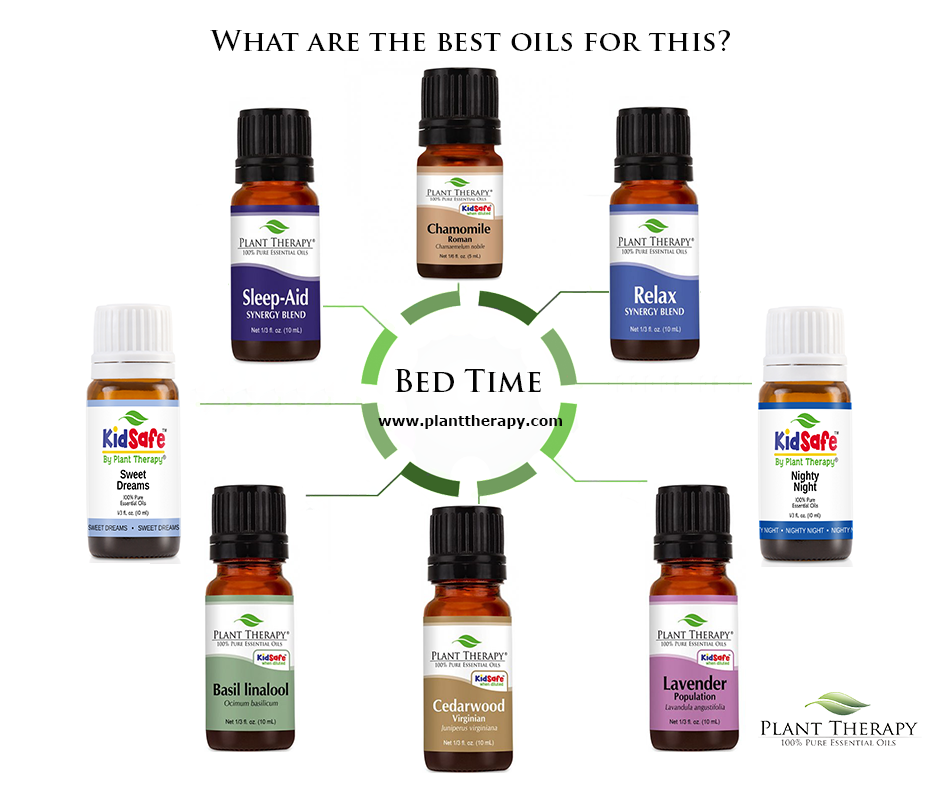 Know which oils to choose at bedtime. | Plant therapy