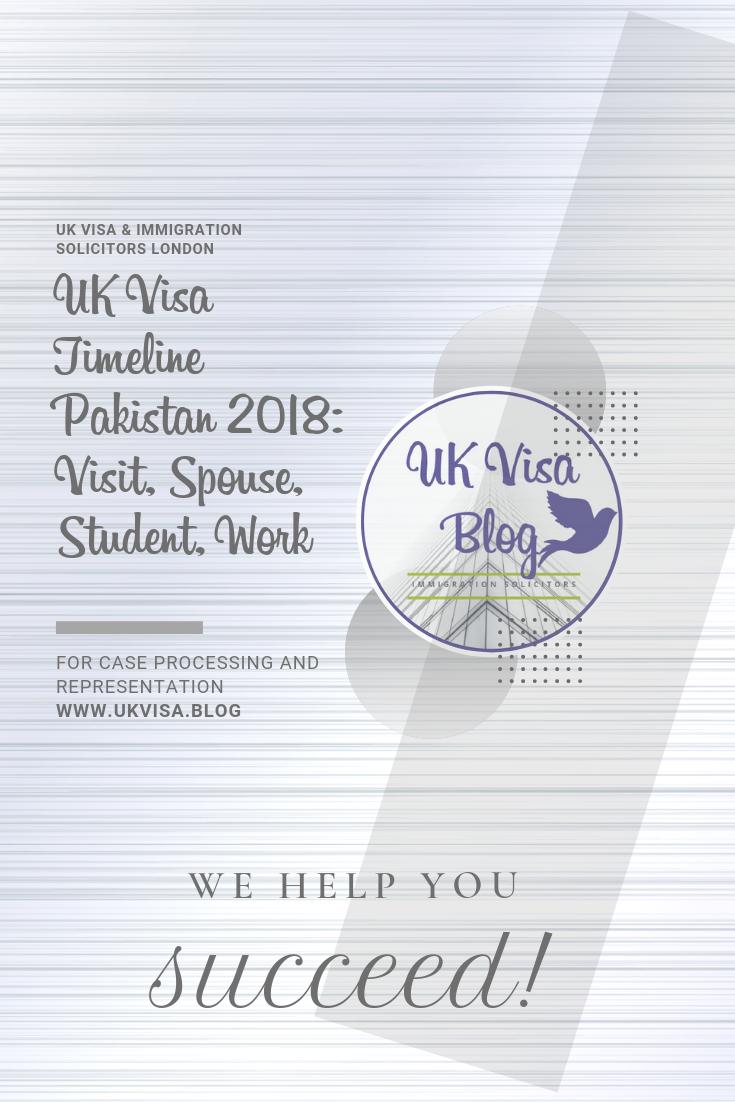UK Visa Pakistan application processing time and refusal