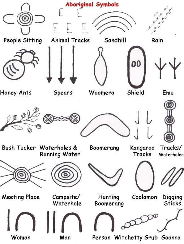 Bien-aimé Aboriginal Art Symbols And Meanings | Art Ideas for Kids  BH36