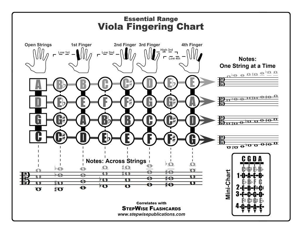 Free Viola Fingering Chart   viola technique   Pinterest   Viola ...