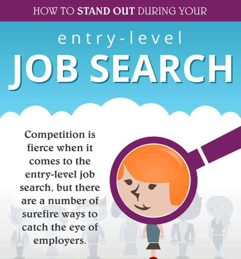 Stand Out in Your Entry-Level Job Search -- INFOGRAPHIC Work You - entry level job resume