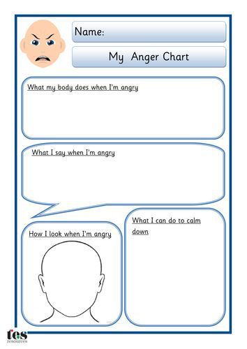 Stress management  Managing Anger noting behaviour and strategies - stress management chart