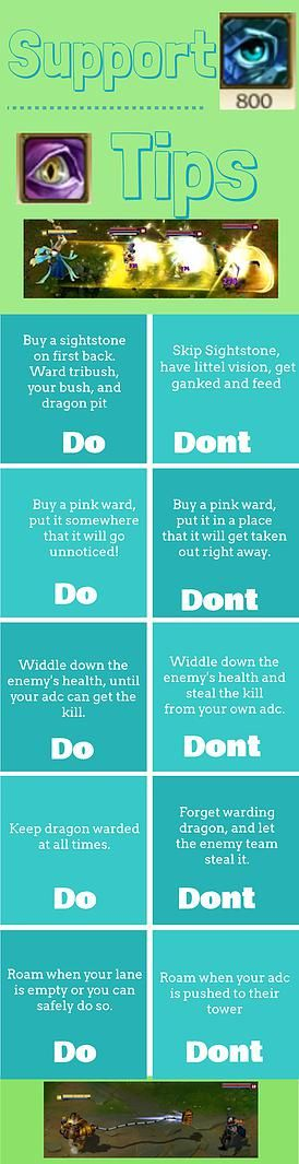 League of Legends Support Tips Infographics, Lol Support Tips, from Hexaqueen's Gaming Blog site