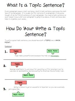 Topic Sentence Practice Topic Sentences Topic Sentences Activities