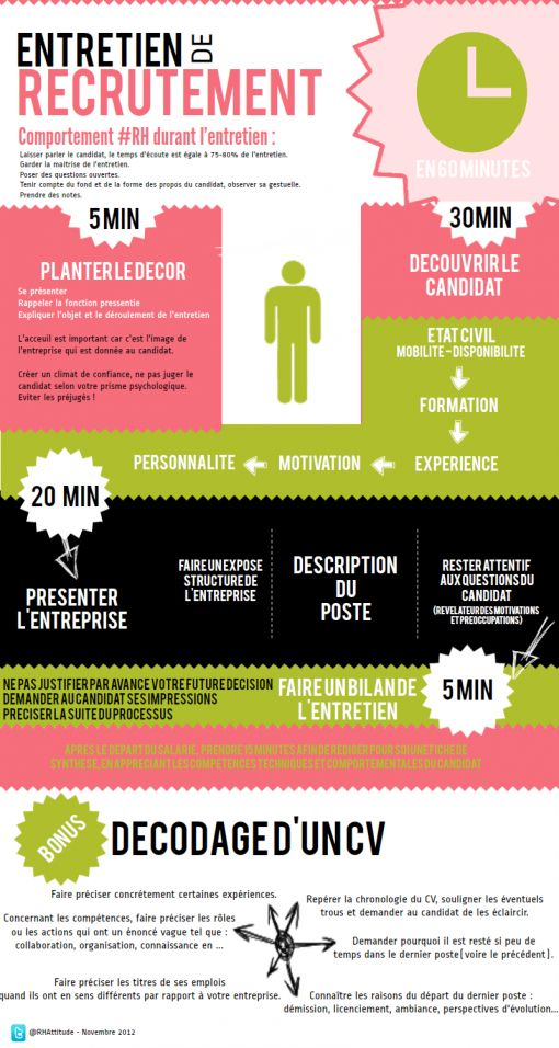25 best ideas about recrutement emploi on pinterest recrutement carriere emploi and l. Black Bedroom Furniture Sets. Home Design Ideas