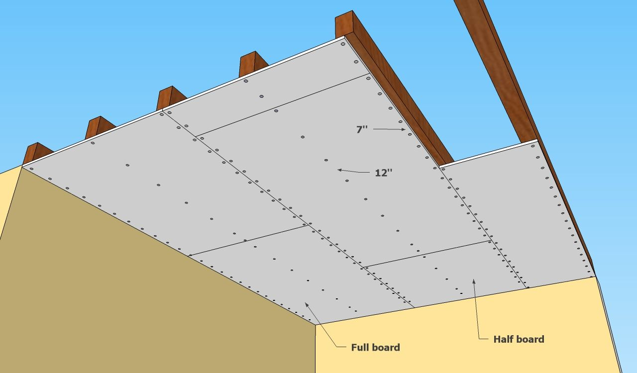 How to install a drywall ceiling | Drywall installation ...