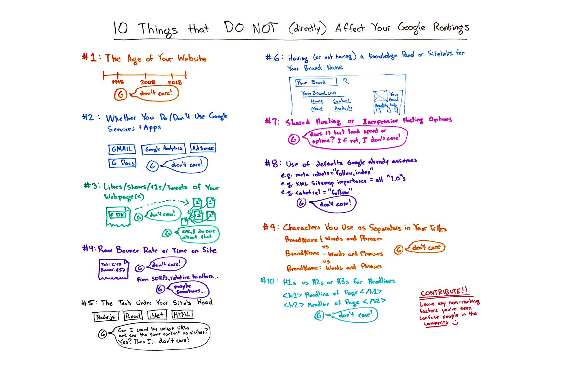 10 Things that DO NOT (Directly) Affect Your Google