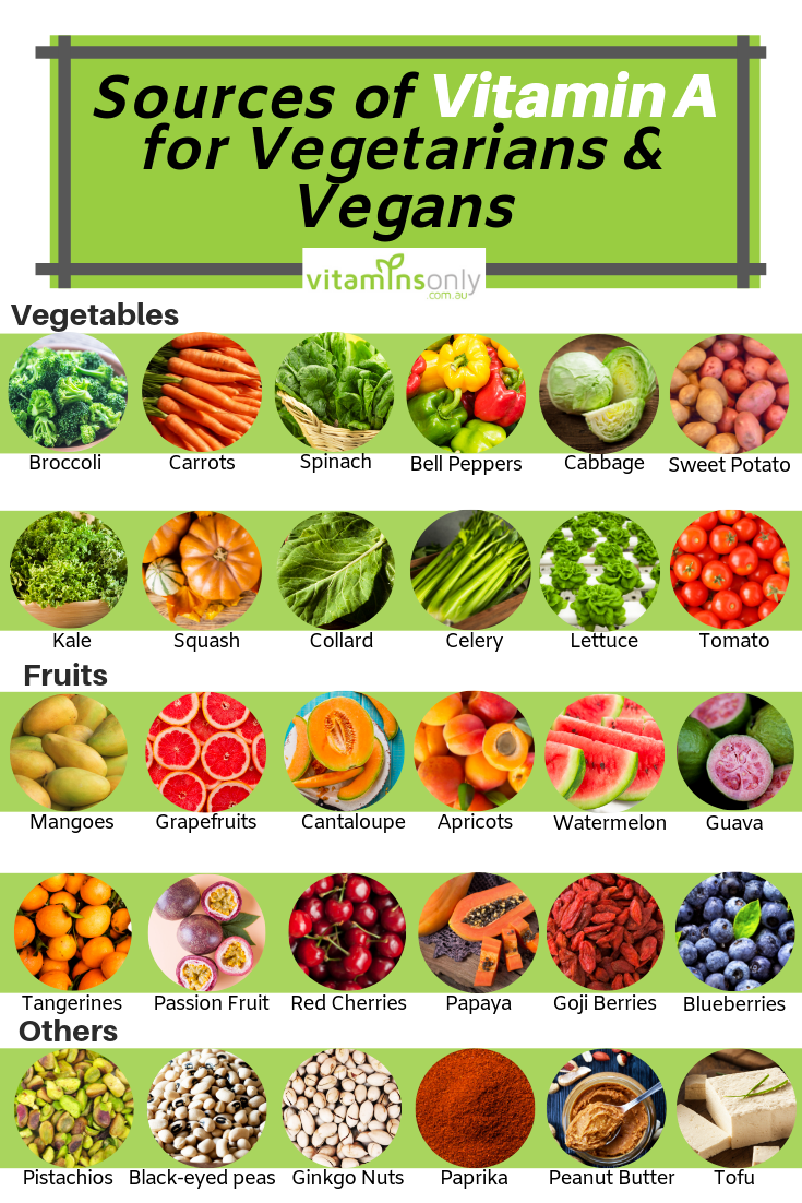 Sources Of Vitamin A For Vegetarians And Vegans Vitamins For Vegetarians Vegan Vitamins Vitamin A Foods
