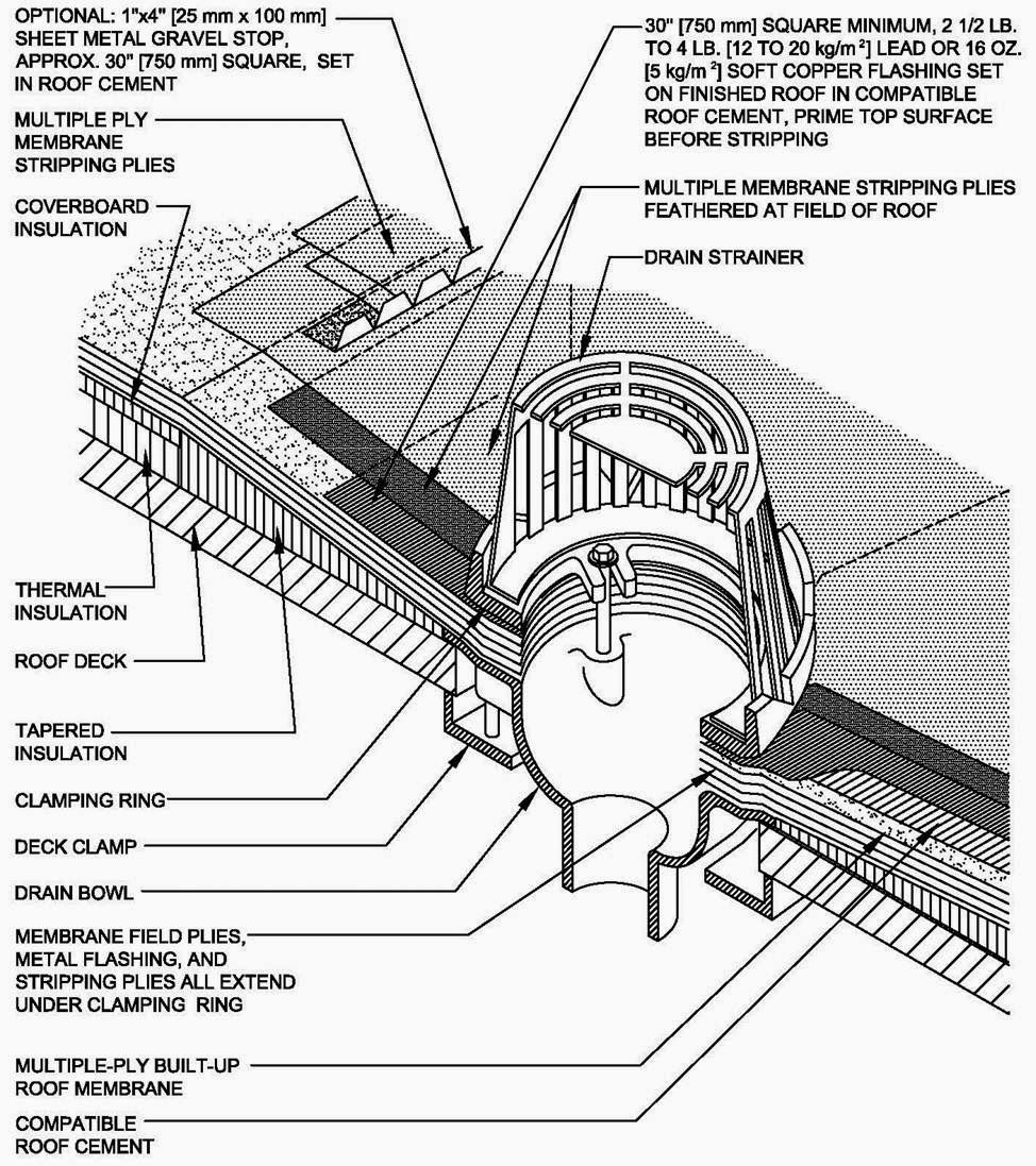 Image Result For Corner Scupper Roof Drain Detail Roof Drain Roof Cement Roof