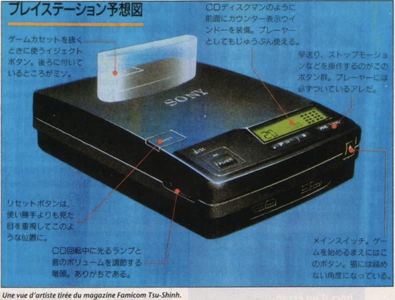 Sony/Nintendo console prototype. | Sony PlayStation Video ...  Sony/Nintendo c...