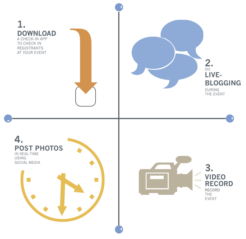 Infographic event planning and marketing blueprint vision infographic event planning and marketing blueprint malvernweather Images