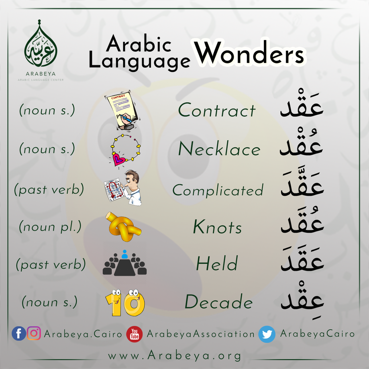 Our Rich Language Arabic Language Learning Arabic Learn Arabic Language