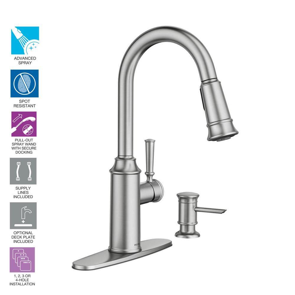 Home Depot Hansgrohe Kitchen Faucet Parts