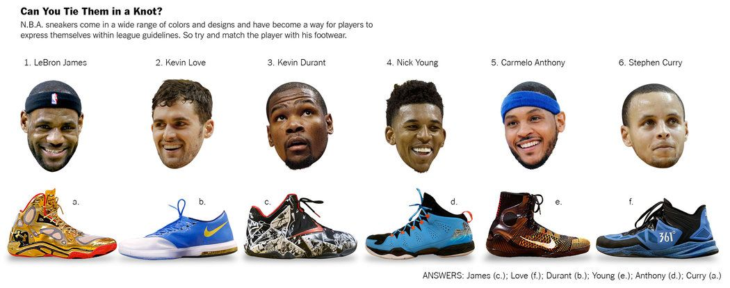 A Huge N.B.A. Rivalry: Sneaker Collections | Sneakers, Nba players ...