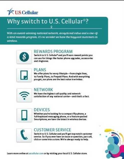 Why Switch to US Cellular? Here are just a few good reasons! USCC