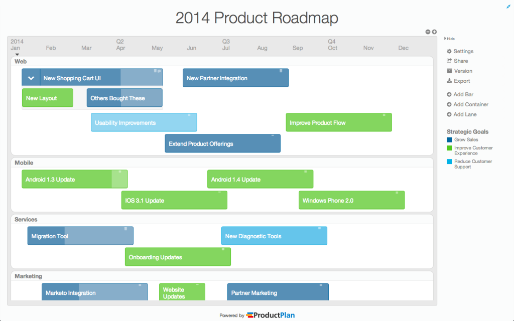 Product roadmap software and template product for Software development roadmap template