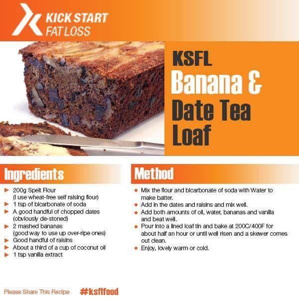 Pin By Lynette Chenu On Kslf Healthy Eating Tea Loaf