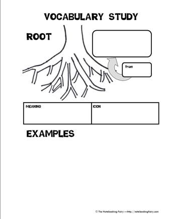 Hey, @Kristi Akers, maybe a good organizer for some of your root - frayer model template