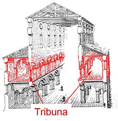 Las Partes De Una Iglesia Católica Edificios Antiguos Arquitectura De Basílicas Historia De La Arquitectura