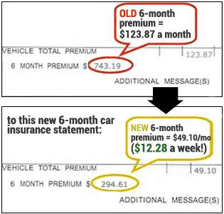 Insurance Finance Saving Trends With Images Finance Saving