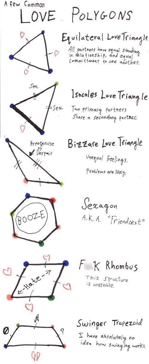 love polygons funnies love triangle quotes triangle