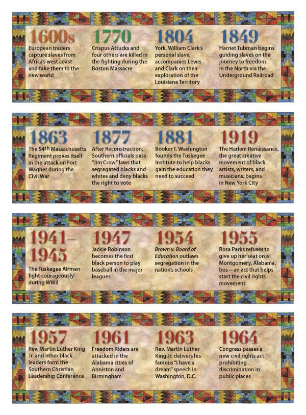 black history america timeline - Google Search | Historical ...