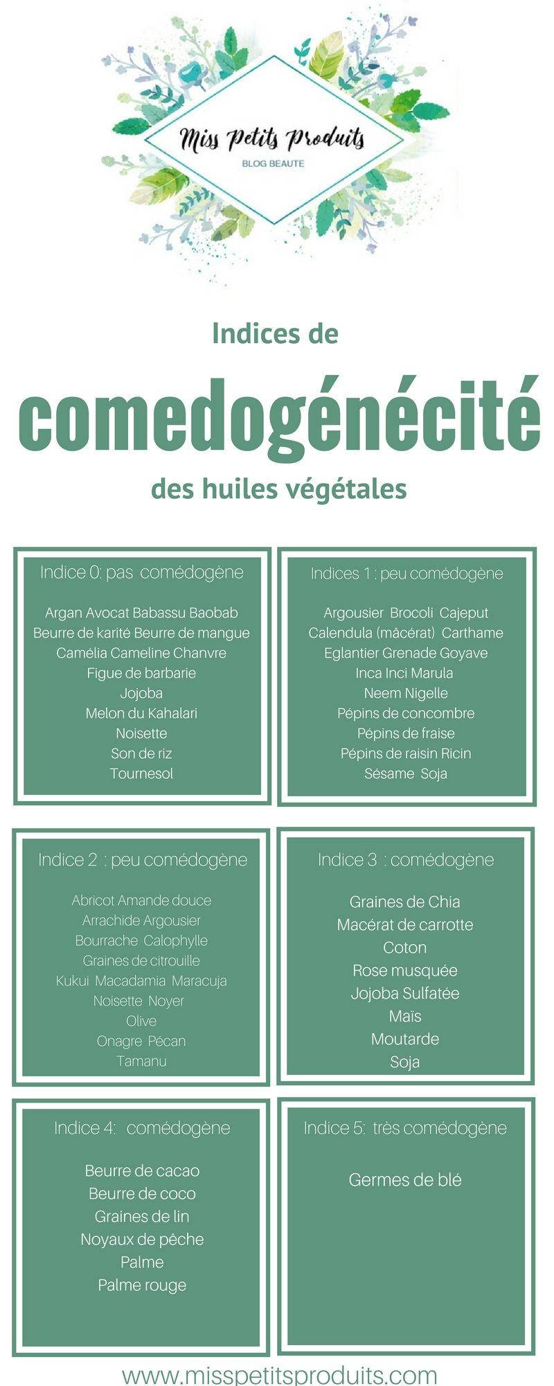 huile vegetale liste