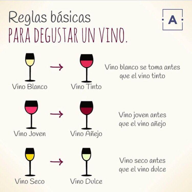 Regras De Degustação Vinos Vino Dulce Vino