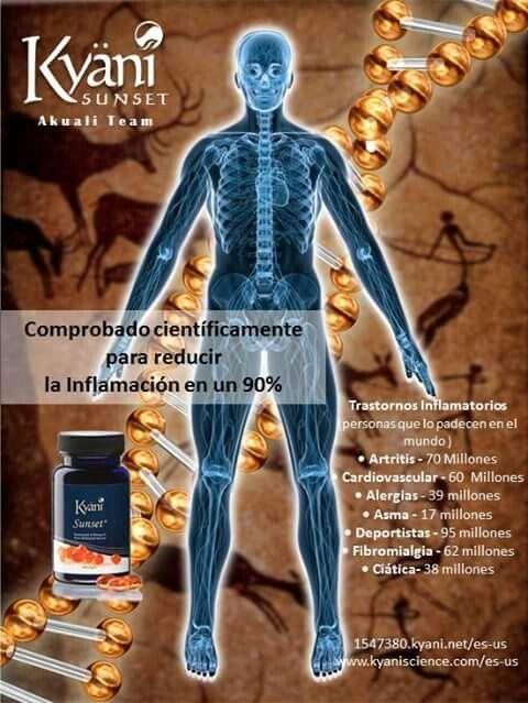 Kyani Sunset, comprobado científicamente que reduce la inflamación en un 90%. #LiveKyani 1547380.kyani.net