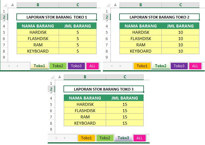 Cara Menggabungkan Tabel Di Excel Dengan Consolidate Belajar Microsoft Excel